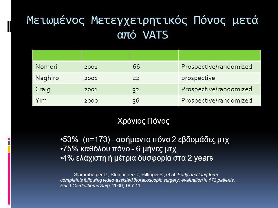 Μειωμένος Μετεγχειρητικός Πόνος μετά από VATS Nomori200166Prospective/randomized Naghiro200122prospective Craig200132Prospective/randomized Yim200036P