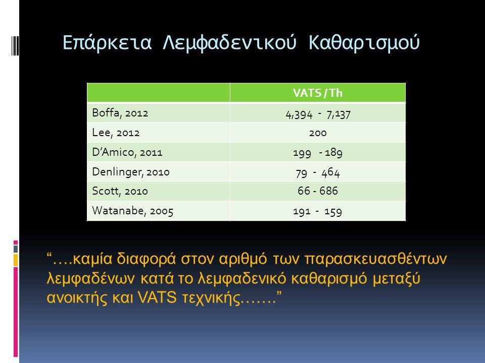 Επάρκεια Λεμφαδενικού Καθαρισμού VATS / Th Boffa, 20124,394 - 7,137 Lee, 2012200 D'Amico, 2011199 - 189 Denlinger, 201079 - 464 Scott, 201066 - 686 Watanabe, 2005191 - 159 ….καμία διαφορά στον αριθμό των παρασκευασθέντων λεμφαδένων κατά το λεμφαδενικό καθαρισμό μεταξύ ανοικτής και VATS τεχνικής…….