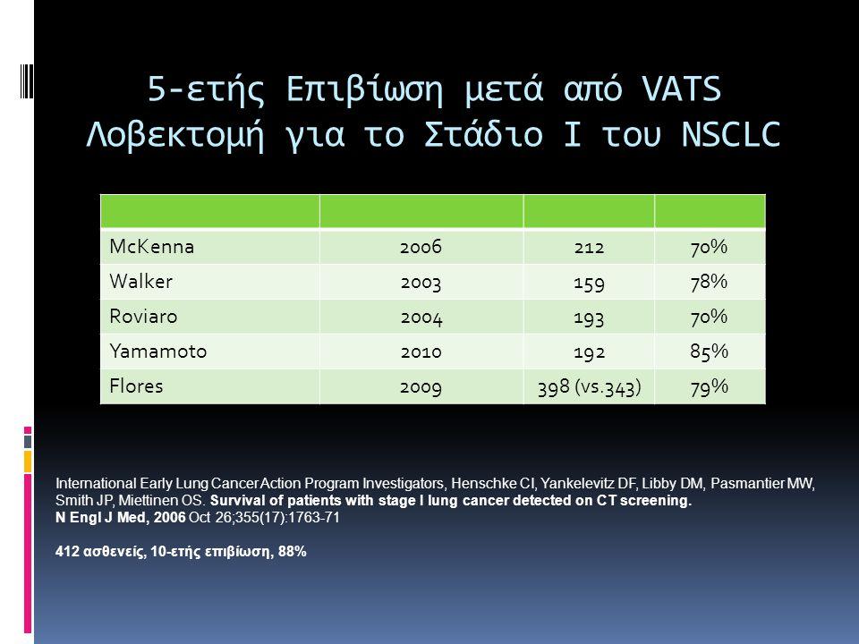 5-ετής Επιβίωση μετά από VATS Λοβεκτομή για το Στάδιο Ι του NSCLC McKenna200621270% Walker200315978% Roviaro200419370% Yamamoto201019285% Flores200939