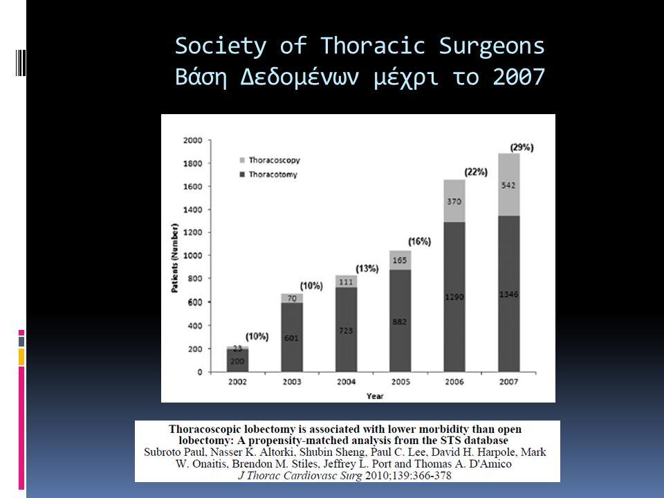 Society of Thoracic Surgeons Βάση Δεδομένων μέχρι το 2007