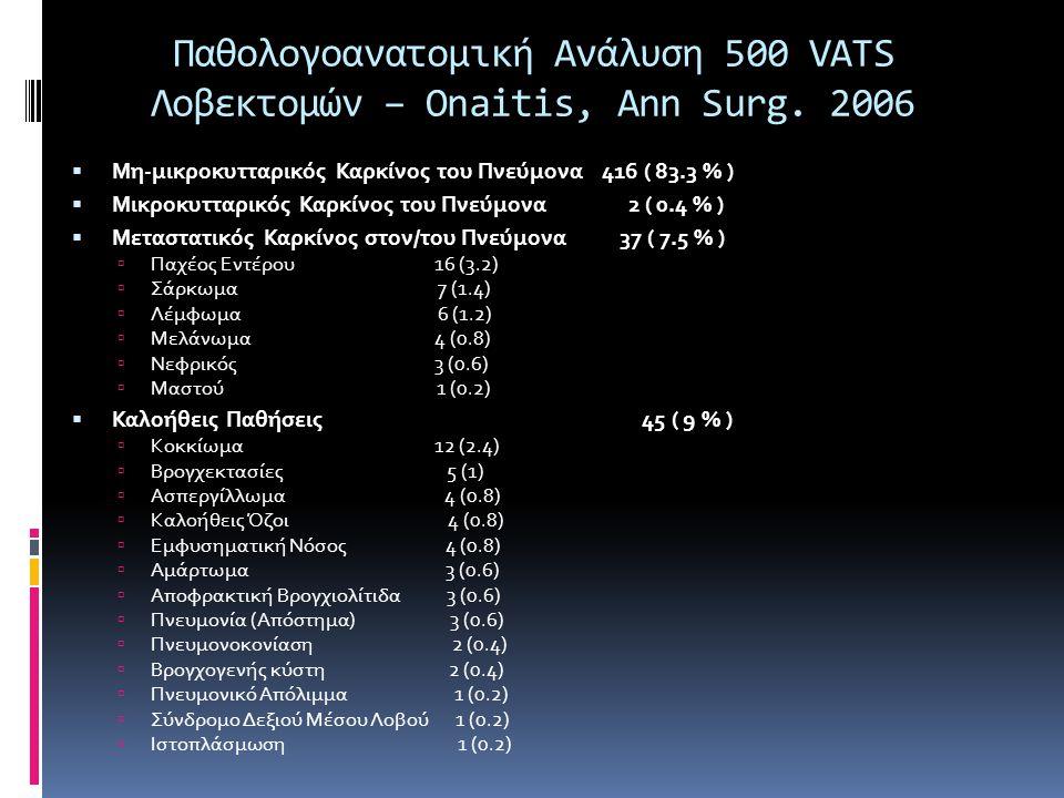 Παθολογοανατομική Ανάλυση 500 VATS Λοβεκτομών – Onaitis, Ann Surg. 2006  Μη-μικροκυτταρικός Καρκίνος του Πνεύμονα 416 ( 83.3 % )  Μικροκυτταρικός Κα