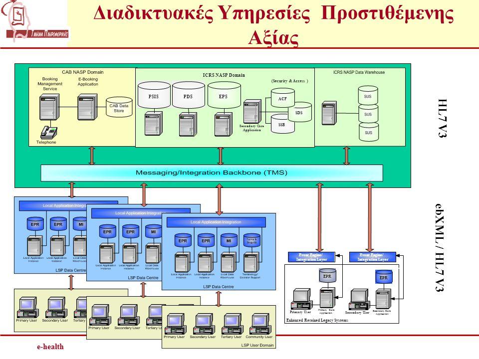 e-health ebXML / HL7 V3 HL7 V3