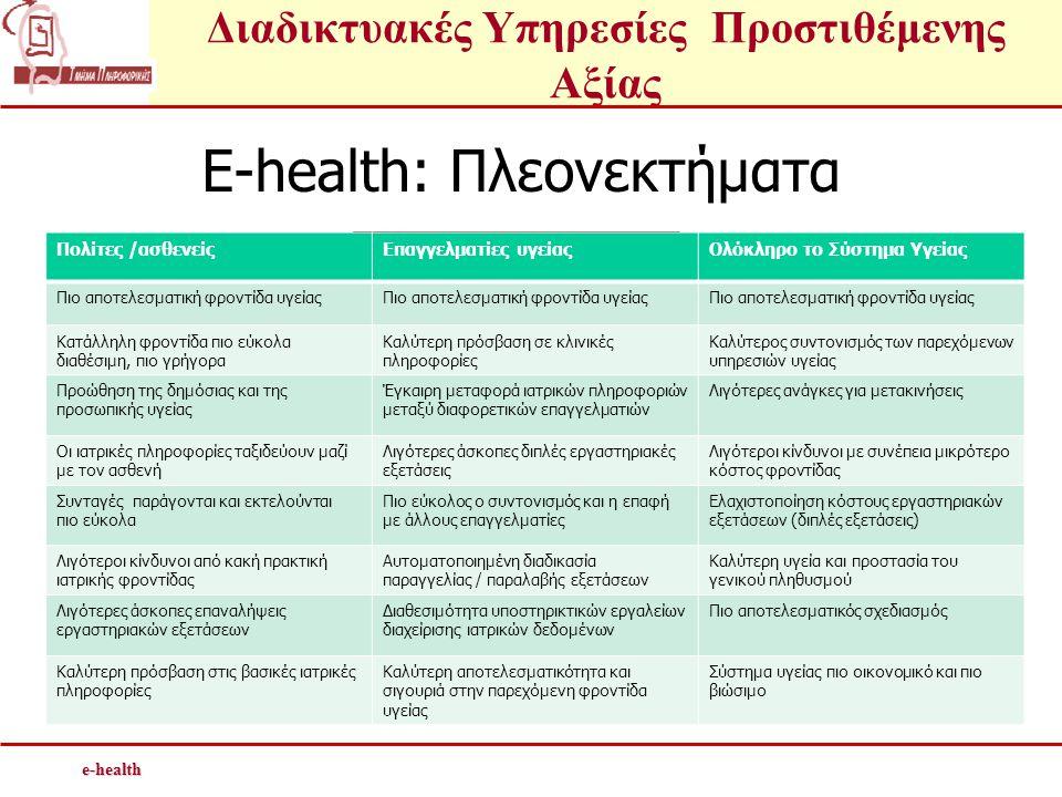 Διαδικτυακές Υπηρεσίες Προστιθέμενης Αξίαςe-health E-health: Πλεονεκτήματα Πολίτες /ασθενείςΕπαγγελματίες υγείαςΟλόκληρο το Σύστημα Υγείας Πιο αποτελεσματική φροντίδα υγείας Κατάλληλη φροντίδα πιο εύκολα διαθέσιμη, πιο γρήγορα Καλύτερη πρόσβαση σε κλινικές πληροφορίες Καλύτερος συντονισμός των παρεχόμενων υπηρεσιών υγείας Προώθηση της δημόσιας και της προσωπικής υγείας Έγκαιρη μεταφορά ιατρικών πληροφοριών μεταξύ διαφορετικών επαγγελματιών Λιγότερες ανάγκες για μετακινήσεις Οι ιατρικές πληροφορίες ταξιδεύουν μαζί με τον ασθενή Λιγότερες άσκοπες διπλές εργαστηριακές εξετάσεις Λιγότεροι κίνδυνοι με συνέπεια μικρότερο κόστος φροντίδας Συνταγές παράγονται και εκτελούνται πιο εύκολα Πιο εύκολος ο συντονισμός και η επαφή με άλλους επαγγελματίες Ελαχιστοποίηση κόστους εργαστηριακών εξετάσεων (διπλές εξετάσεις) Λιγότεροι κίνδυνοι από κακή πρακτική ιατρικής φροντίδας Αυτοματοποιημένη διαδικασία παραγγελίας / παραλαβής εξετάσεων Καλύτερη υγεία και προστασία του γενικού πληθυσμού Λιγότερες άσκοπες επαναλήψεις εργαστηριακών εξετάσεων Διαθεσιμότητα υποστηρικτικών εργαλείων διαχείρισης ιατρικών δεδομένων Πιο αποτελεσματικός σχεδιασμός Καλύτερη πρόσβαση στις βασικές ιατρικές πληροφορίες Καλύτερη αποτελεσματικότητα και σιγουριά στην παρεχόμενη φροντίδα υγείας Σύστημα υγείας πιο οικονομικό και πιο βιώσιμο