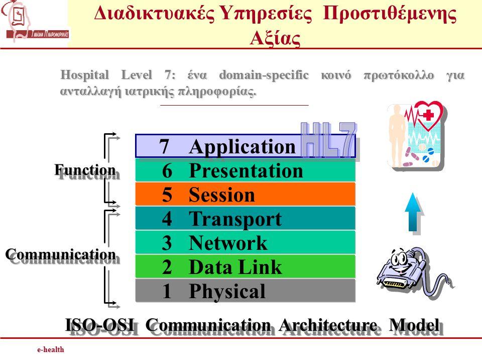 Διαδικτυακές Υπηρεσίες Προστιθέμενης Αξίαςe-health Hospital Level 7: ένα domain-specific κοινό πρωτόκολλο για ανταλλαγή ιατρικής πληροφορίας.