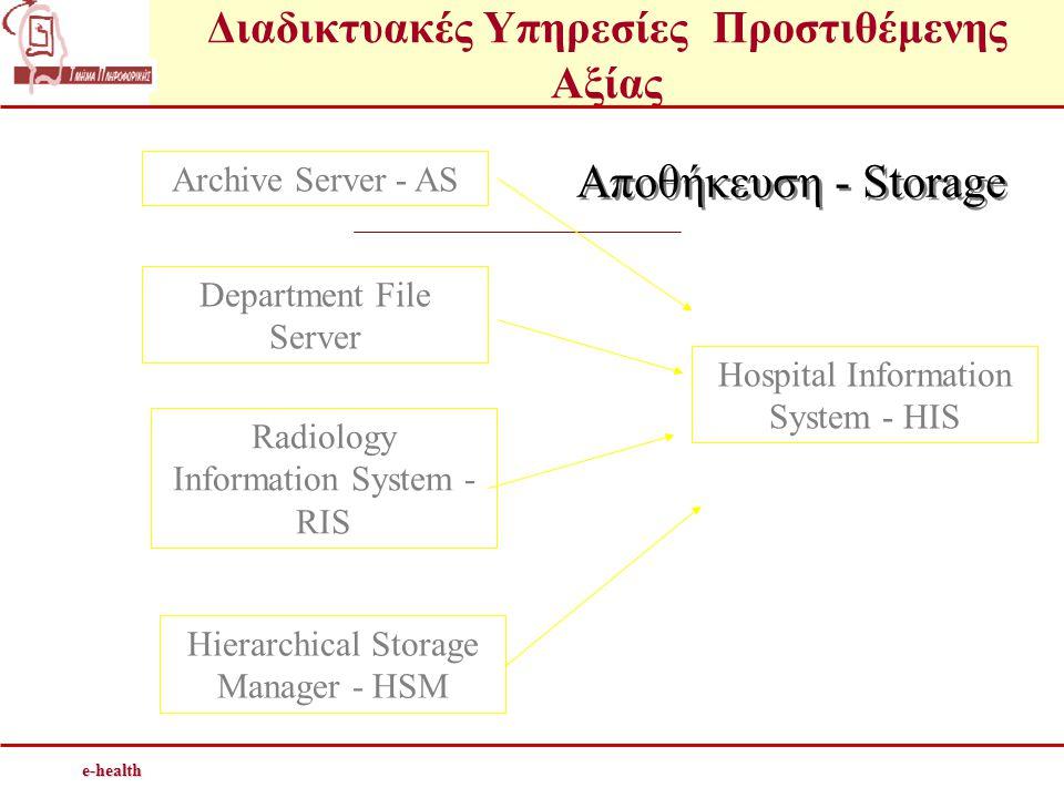 Διαδικτυακές Υπηρεσίες Προστιθέμενης Αξίαςe-health Αποθήκευση - Storage Archive Server - AS Department File Server Radiology Information System - RIS Hierarchical Storage Manager - HSM Hospital Information System - HIS