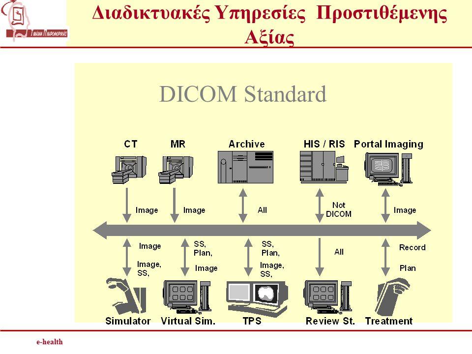 Διαδικτυακές Υπηρεσίες Προστιθέμενης Αξίαςe-health DICOM Standard