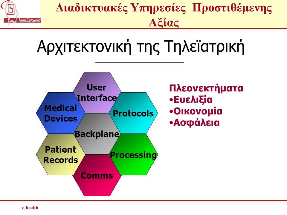 Διαδικτυακές Υπηρεσίες Προστιθέμενης Αξίαςe-health Αρχιτεκτονική της Τηλεϊατρική Backplane User Interface Comms Processing Protocols Medical Devices Patient Records Πλεονεκτήματα •Ευελιξία •Οικονομία •Ασφάλεια