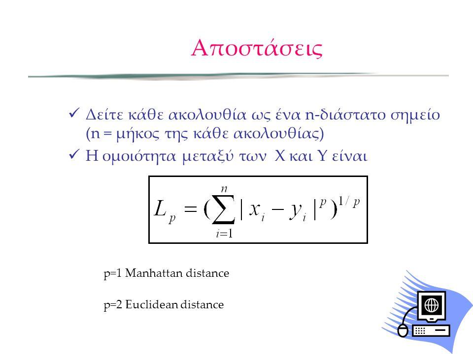 Αποστάσεις  Δείτε κάθε ακολουθία ως ένα n-διάστατο σημείο (n = μήκος της κάθε ακολουθίας)  Η ομοιότητα μεταξύ των X και Y είναι p=1 Manhattan distance p=2 Euclidean distance