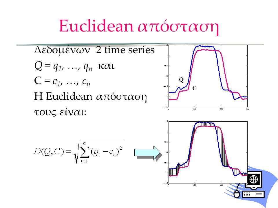 Euclidean απόσταση Δεδομένων 2 time series Q = q 1, …, q n και C = c 1, …, c n Η Euclidean απόσταση τους είναι: Q C