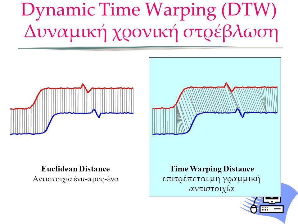 Dynamic Time Warping (DTW) Δυναμική χρονική στρέβλωση Euclidean Distance Αντιστοιχία ένα-προς-ένα Time Warping Distance επιτρέπεται μη γραμμική αντιστοιχία
