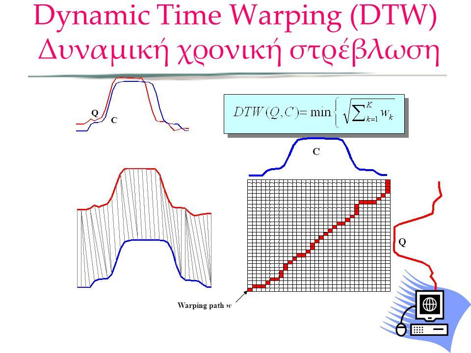 Q C Warping path w Dynamic Time Warping (DTW) Δυναμική χρονική στρέβλωση