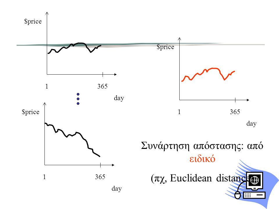 Προβλήματα  Καθορισμός της συνάρτησης ομοιότητας (ή απόστασης)  Βρείτε έναν αποτελεσματικό αλγόριθμο για να ανακτήσετε παρόμοιες χρονοσειρές από βάση δεδομένων Η Συνάρτηση Ομοιότητας εξαρτάται από την εφαρμογή