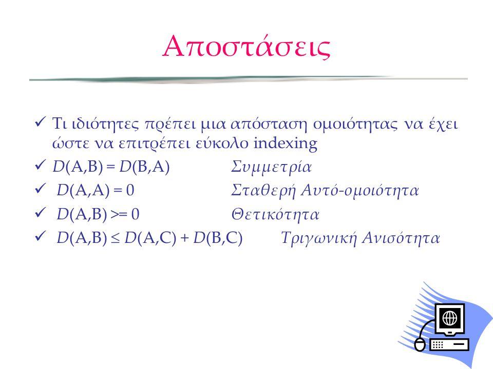 Αποστάσεις  Τι ιδιότητες πρέπει μια απόσταση ομοιότητας να έχει ώστε να επιτρέπει εύκολο indexing  D(A,B) = D(B,A)Συμμετρία  D(A,A) = 0Σταθερή Αυτό-ομοιότητα  D(A,B) >= 0 Θετικότητα  D(A,B)  D(A,C) + D(B,C)Τριγωνική Ανισότητα