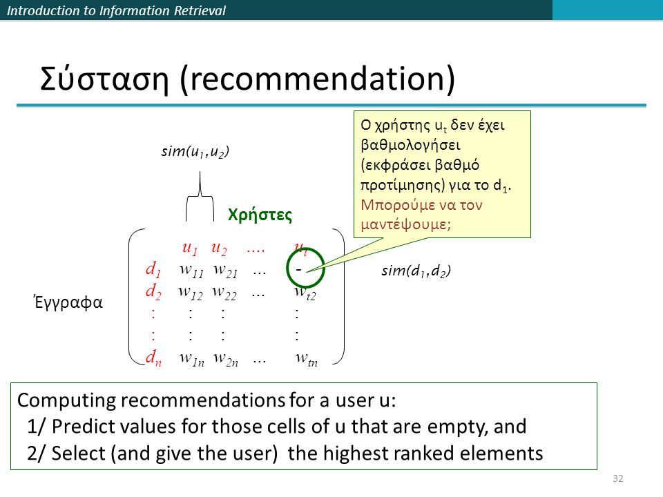 Introduction to Information Retrieval 32 Σύσταση (recommendation) u 1 u 2 ….