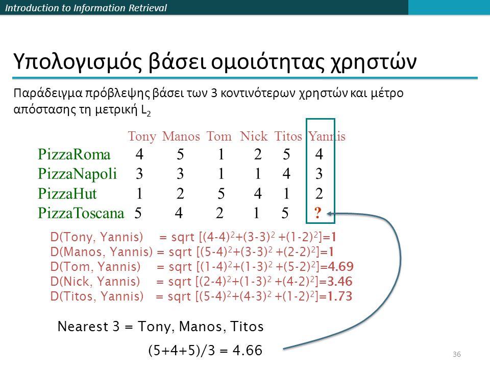 Introduction to Information Retrieval 36 Υπολογισμός βάσει ομοιότητας χρηστών Tony Manos Tom Nick Titos Yannis PizzaRoma 4 5 1 2 5 4 PizzaNapoli 3 3 1