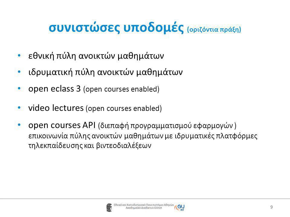 συνιστώσες υποδομές (οριζόντια πράξη) • εθνική πύλη ανοικτών μαθημάτων • ιδρυματική πύλη ανοικτών μαθημάτων • open eclass 3 (open courses enabled) • video lectures (open courses enabled) • open courses API (διεπαφή προγραμματισμού εφαρμογών ) επικοινωνία πύλης ανοικτών μαθημάτων με ιδρυματικές πλατφόρμες τηλεκπαίδευσης και βιντεοδιαλέξεων 9