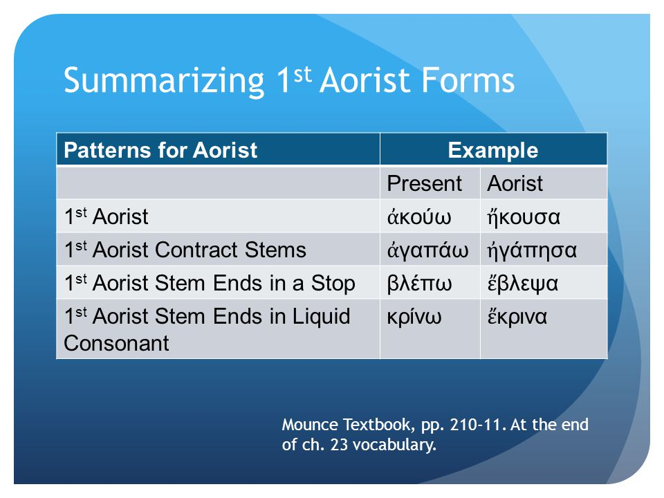 Summarizing 1 st Aorist Forms Patterns for AoristExample PresentAorist 1 st Aorist ἀ κούω ἤ κουσα 1 st Aorist Contract Stems ἀ γαπάω ἠ γάπησα 1 st Aorist Stem Ends in a Stopβλέπω ἔ βλεψα 1 st Aorist Stem Ends in Liquid Consonant κρίνω ἔ κρινα Mounce Textbook, pp.