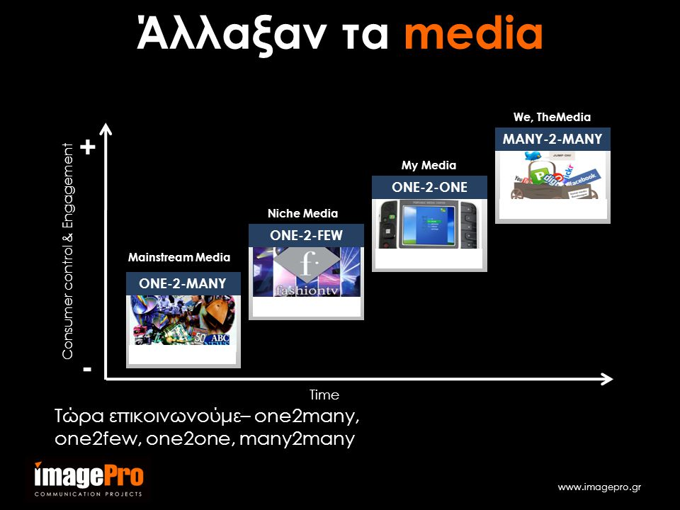 www.imagepro.gr Content is the King! Long LiveThe King!