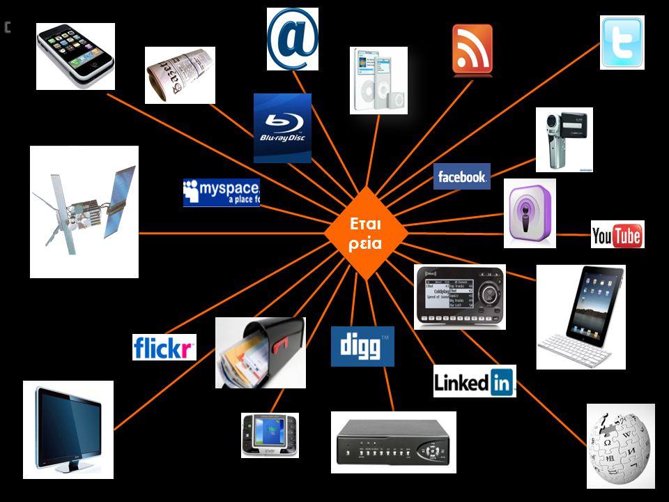 Πωλήσεις = Απόφαση Απόφαση = Πληροφορία Πληροφορία = Διάλογος Ενδιαφέρον = Περιεχόμενο Διάλογος = Ενδιαφέρον