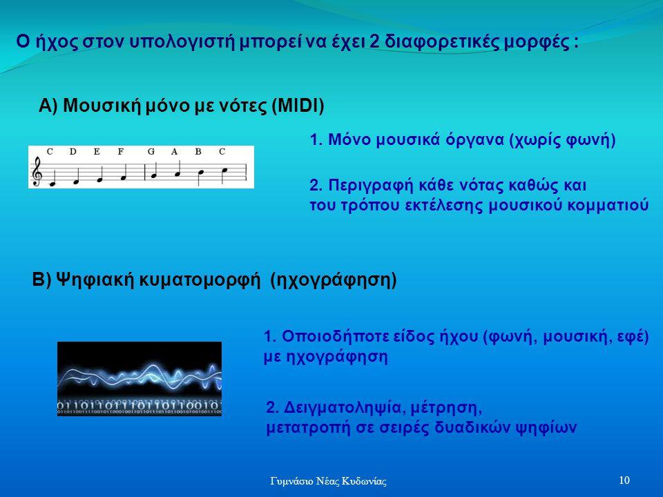 Β) Ψηφιακή κυματομορφή (ηχογράφηση) 2.
