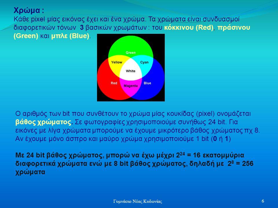 Χρώμα : Κάθε pixel μίας εικόνας έχει και ένα χρώμα.