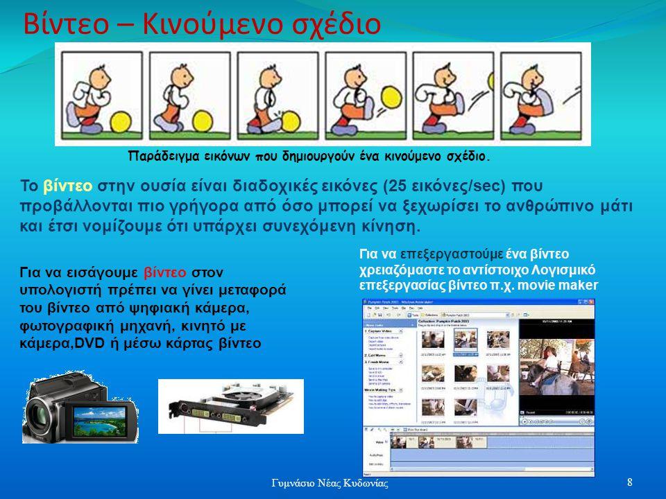 Παράδειγμα εικόνων που δημιουργούν ένα κινούμενο σχέδιο.