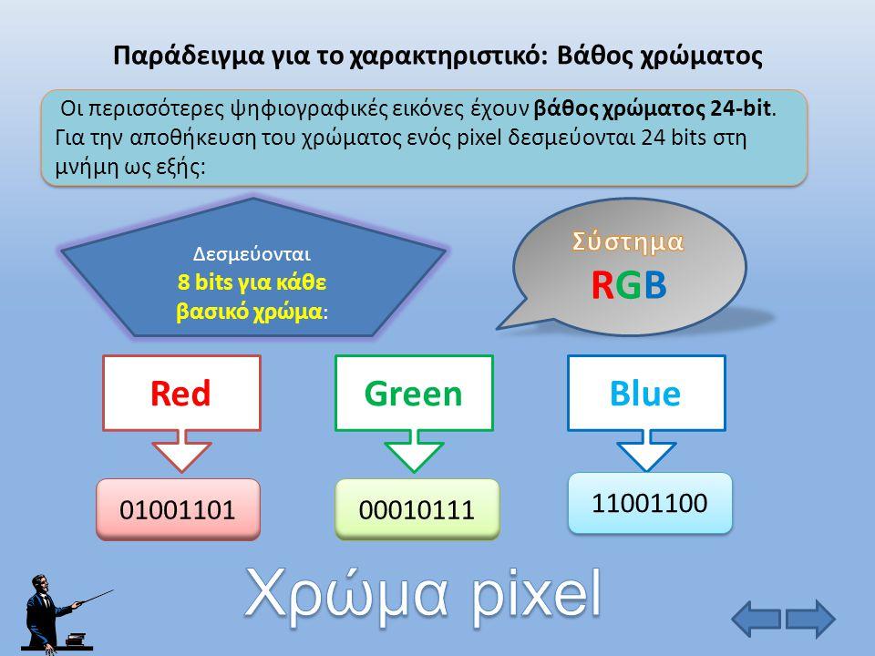 Χαρακτηριστικά ψηφιογραφικών εικόνων - Φωτογραφιών Ανάλυση : Είναι ο αριθμός των pixels οριζοντίως x τον αριθμό των pixels κατακόρυφα. Π.χ. 800x600, 1