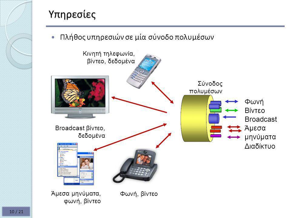 Υπηρεσίες  Πλήθος υπηρεσιών σε μία σύνοδο πολυμέσων Κινητή τηλεφωνία, βίντεο, δεδομένα Σύνοδος πολυμέσων Broadcast βίντεο, δεδομένα Άμεσα μηνύματα, φωνή, βίντεο Φωνή, βίντεο Φωνή Βίντεο Broadcast Άμεσα μηνύματα Διαδίκτυο 10 / 21