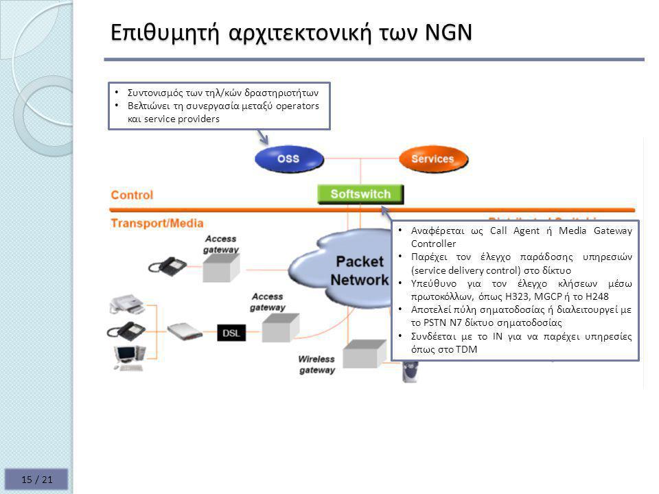 Επιθυμητή αρχιτεκτονική των NGN • Αναφέρεται ως Call Agent ή Media Gateway Controller • Παρέχει τον έλεγχο παράδοσης υπηρεσιών (service delivery control) στο δίκτυο • Υπεύθυνο για τον έλεγχο κλήσεων μέσω πρωτοκόλλων, όπως H323, MGCP ή το H248 • Αποτελεί πύλη σηματοδοσίας ή διαλειτουργεί με το PSTN N7 δίκτυο σηματοδοσίας • Συνδέεται με το ΙΝ για να παρέχει υπηρεσίες όπως στο TDM • Συντονισμός των τηλ/κών δραστηριοτήτων • Βελτιώνει τη συνεργασία μεταξύ operators και service providers 15 / 21