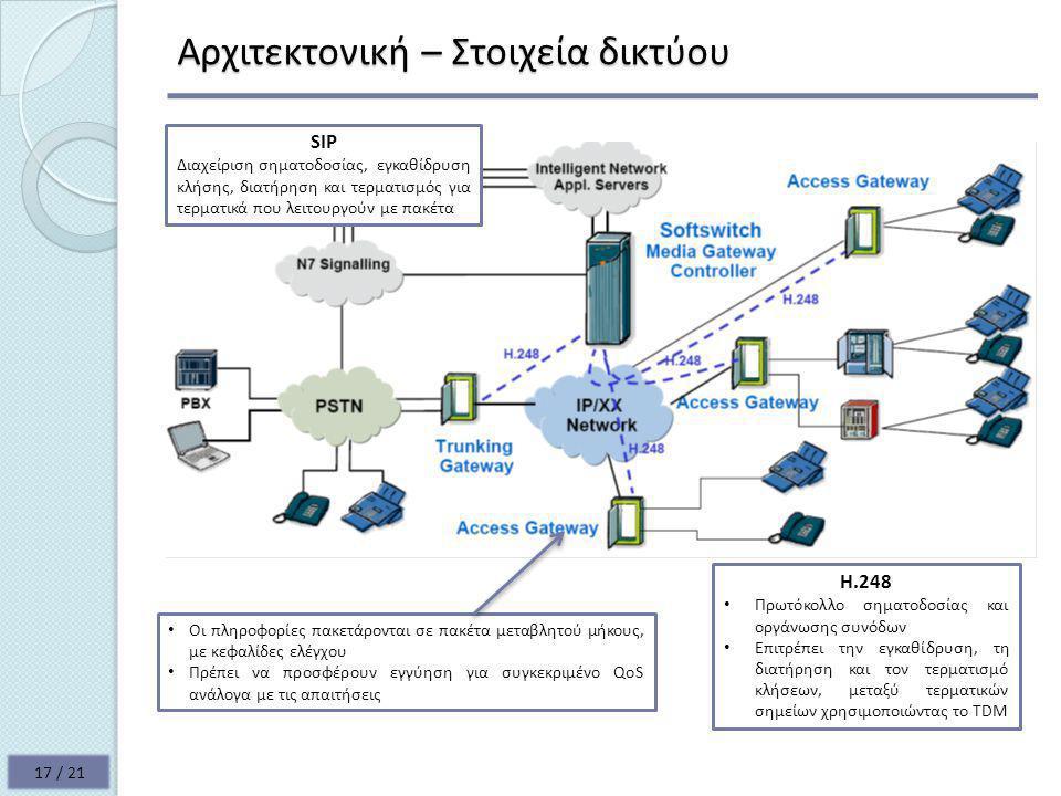 Αρχιτεκτονική – Στοιχεία δικτύου • Οι πληροφορίες πακετάρονται σε πακέτα μεταβλητού μήκους, με κεφαλίδες ελέγχου • Πρέπει να προσφέρουν εγγύηση για συγκεκριμένο QoS ανάλογα με τις απαιτήσεις Η.248 • Πρωτόκολλο σηματοδοσίας και οργάνωσης συνόδων • Επιτρέπει την εγκαθίδρυση, τη διατήρηση και τον τερματισμό κλήσεων, μεταξύ τερματικών σημείων χρησιμοποιώντας το TDM SIP Διαχείριση σηματοδοσίας, εγκαθίδρυση κλήσης, διατήρηση και τερματισμός για τερματικά που λειτουργούν με πακέτα 17 / 21