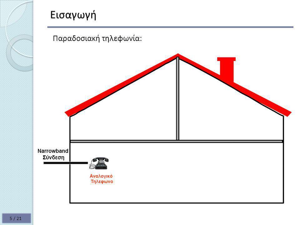 Θεματικές Ενότητες  Εισαγωγή  Υπηρεσίες  Αρχιτεκτονική  Σηματοδοσία και έλεγχος  Παρόμοιες αρχιτεκτονικές και συμπεράσματα 16 / 21