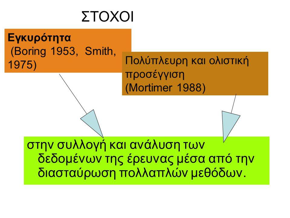 Στην έρευνα δράσης κύριο μέσο συλλογής στοιχείων είναι η παρατήρηση.