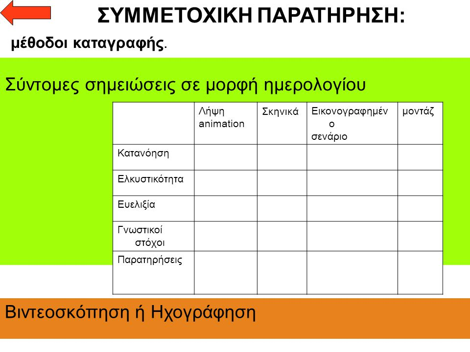 Σύντομες σημειώσεις σε μορφή ημερολογίου ΣΥΜΜΕΤΟΧΙΚΗ ΠΑΡΑΤΗΡΗΣΗ: μέθοδοι καταγραφής.