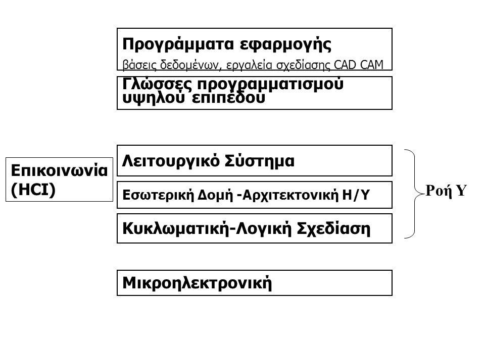 Κυκλωματική - Λογική Σχεδίαση Υπολογιστικών Συστημάτων •Εργαστήριο Λογικών Κυκλωμάτων Σχεδίαση βασικών ακολουθιακών-συνδυαστικών κυκλωμάτων •Εργαστήριο Μικρουπολογιστών σχεδίαση - προγραμματισμός μικρουπολογιστικών διατάξεων σε x86 •Ψηφιακά Συστήματα VLSI Σχεδίαση ψηφιακών κυκλωμάτων αθροιστές, πολλαπλασιαστές, καταχωρητές, μνήμες, ΑLU κλπ