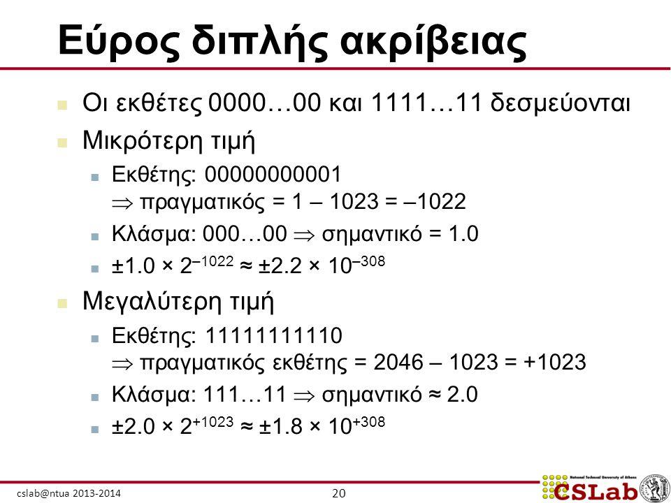20 cslab@ntua 2013-2014 Εύρος διπλής ακρίβειας  Οι εκθέτες 0000…00 και 1111…11 δεσμεύονται  Μικρότερη τιμή  Εκθέτης: 00000000001  πραγματικός = 1