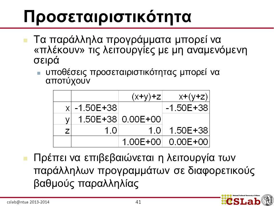 41 cslab@ntua 2013-2014 Προσεταιριστικότητα  Τα παράλληλα προγράμματα μπορεί να «πλέκουν» τις λειτουργίες με μη αναμενόμενη σειρά  υποθέσεις προσετα