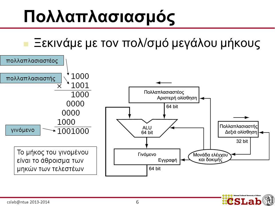 6 cslab@ntua 2013-2014 Πολλαπλασιασμός  Ξεκινάμε με τον πολ/σμό μεγάλου μήκους 1000 × 1001 1000 0000 1000 1001000 Το μήκος του γινομένου είναι το άθρ
