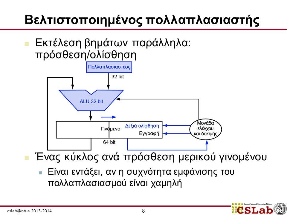 8 cslab@ntua 2013-2014 Βελτιστοποιημένος πολλαπλασιαστής  Εκτέλεση βημάτων παράλληλα: πρόσθεση/ολίσθηση  Ένας κύκλος ανά πρόσθεση μερικού γινομένου