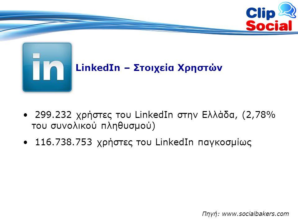 LinkedIn – Στοιχεία Χρηστών • 299.232 χρήστες του LinkedIn στην Ελλάδα, (2,78% του συνολικού πληθυσμού) • 116.738.753 χρήστες του LinkedIn παγκοσμίως Πηγή: www.socialbakers.com