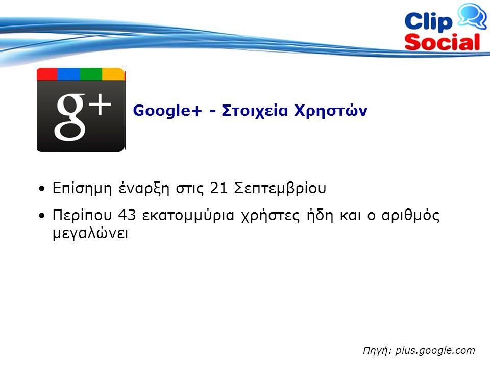 Google+ - Στοιχεία Χρηστών •Επίσημη έναρξη στις 21 Σεπτεμβρίου •Περίπου 43 εκατομμύρια χρήστες ήδη και ο αριθμός μεγαλώνει Πηγή: plus.google.com