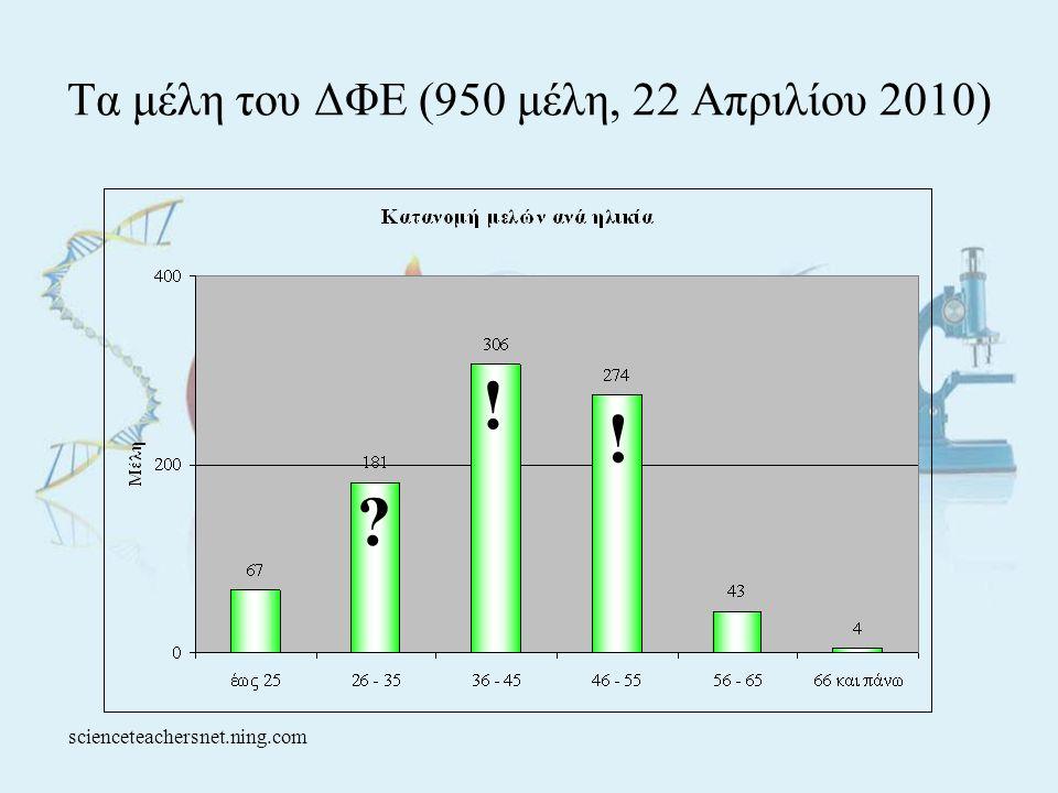 Τα μέλη του ΔΦΕ (950 μέλη, 22 Απριλίου 2010) ! ! scienceteachersnet.ning.com