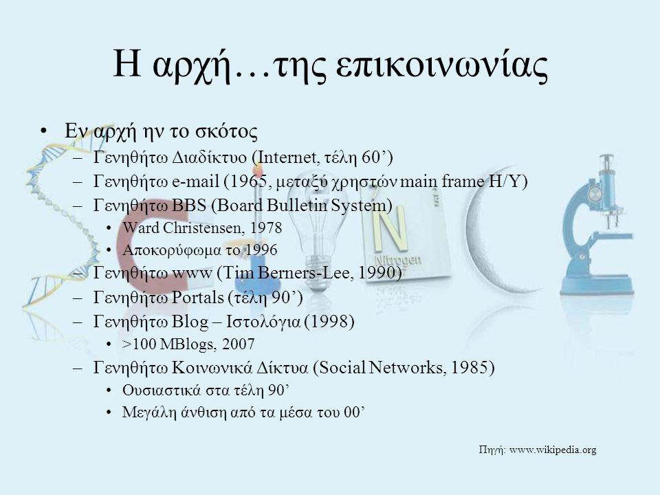 Η αρχή…της επικοινωνίας •Εν αρχή ην το σκότος –Γενηθήτω Διαδίκτυο (Internet, τέλη 60') –Γενηθήτω e-mail (1965, μεταξύ χρηστών main frame Η/Υ) –Γενηθήτω BBS (Board Bulletin System) •Ward Christensen, 1978 •Αποκορύφωμα το 1996 –Γενηθήτω www (Tim Berners-Lee, 1990) –Γενηθήτω Portals (τέλη 90') –Γενηθήτω Blog – Ιστολόγια (1998) •>100 ΜBlogs, 2007 –Γενηθήτω Κοινωνικά Δίκτυα (Social Networks, 1985) •Ουσιαστικά στα τέλη 90' •Μεγάλη άνθιση από τα μέσα του 00' Πηγή: www.wikipedia.org