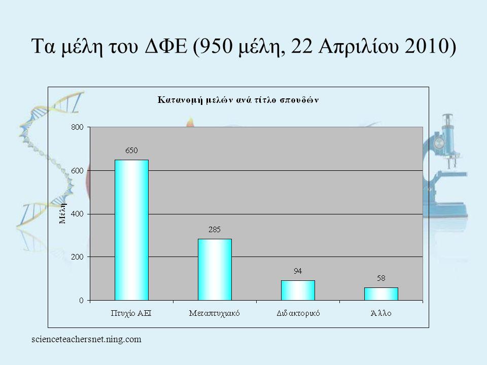 Τα μέλη του ΔΦΕ (950 μέλη, 22 Απριλίου 2010) scienceteachersnet.ning.com