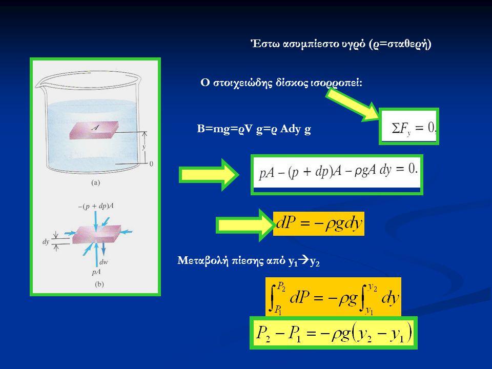 Έστω ασυμπίεστο υγρό (ρ=σταθερή) Ο στοιχειώδης δίσκος ισορροπεί: Μεταβολή πίεσης από y 1  y 2 B=mg=ρV g=ρ Αdy g