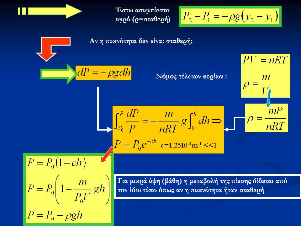 Αν η πυκνότητα δεν είναι σταθερή; Νόμος τέλειων αερίων : Έστω ασυμπίεστο υγρό (ρ=σταθερή) c=1.2510 -4 m -1 <<1 Για μικρά ύψη (βάθη) η μεταβολή της πίε