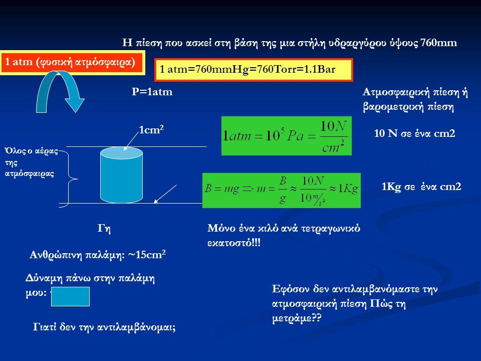 1 atm (φυσική ατμόσφαιρα) Η πίεση που ασκεί στη βάση της μια στήλη υδραργύρου ύψους 760mm 1 atm=760mmHg=760Torr=1.1Bar Γη 1cm 2 Όλος ο αέρας της ατμόσ