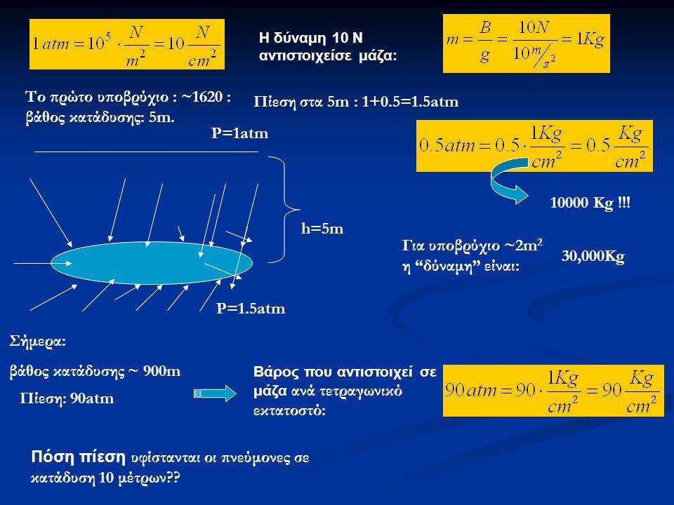 Το πρώτο υποβρύχιο : ~1620 : βάθος κατάδυσης: 5m. Πίεση στα 5m : 1+0.5=1.5atm Σήμερα: βάθος κατάδυσης ~ 900m Πίεση: 90atm Βάρος που αντιστοιχεί σε μάζ