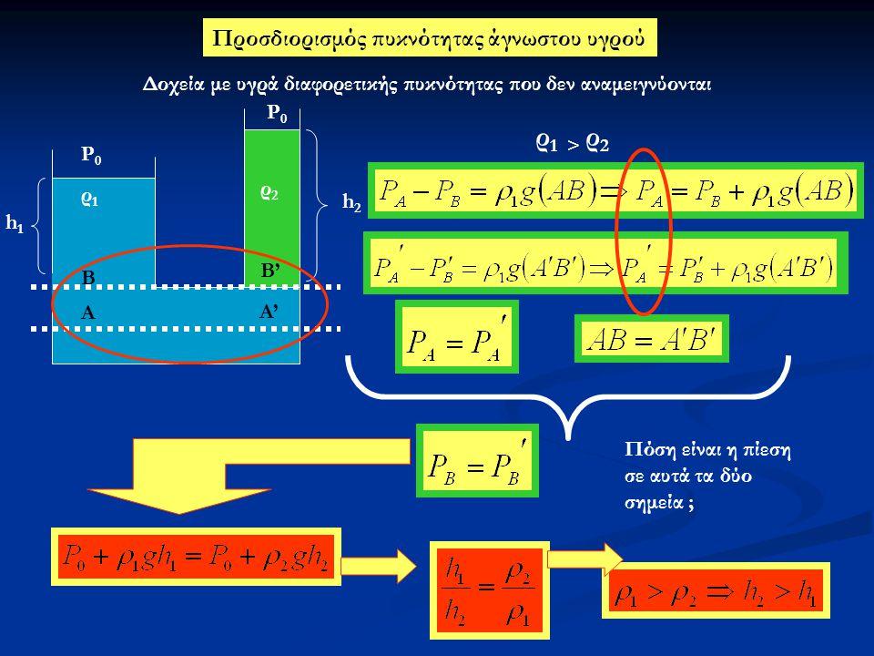 Προσδιορισμός πυκνότητας άγνωστου υγρού Δοχεία με υγρά διαφορετικής πυκνότητας που δεν αναμειγνύονται ρ 1 > ρ 2 P0P0 P0P0 ρ1ρ1 ρ2ρ2 h1h1 h2h2 A A' B B