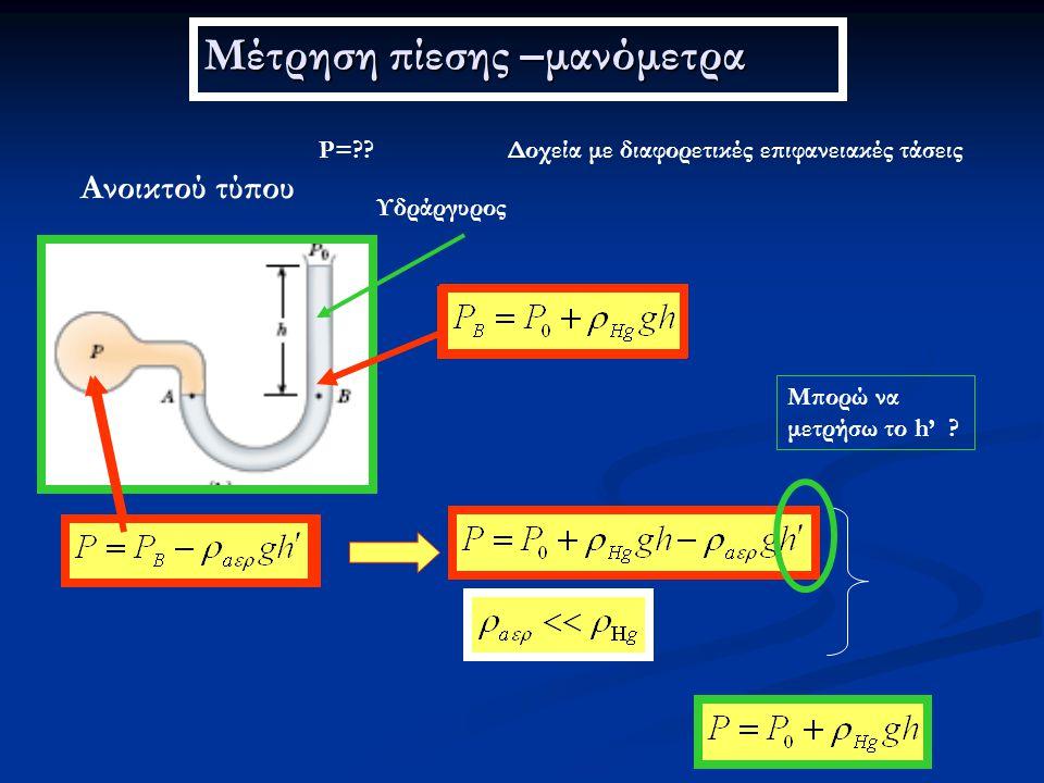 Μέτρηση πίεσης –μανόμετρα Δοχεία με διαφορετικές επιφανειακές τάσεις Ανοικτού τύπου Υδράργυρος P=?? Μπορώ να μετρήσω το h' ?