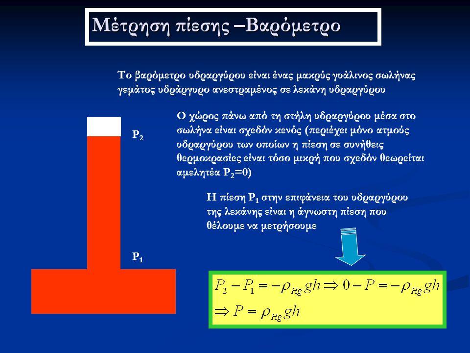 Μέτρηση πίεσης –Βαρόμετρο Το βαρόμετρο υδραργύρου είναι ένας μακρύς γυάλινος σωλήνας γεμάτος υδράργυρο ανεστραμένος σε λεκάνη υδραργύρου Ο χώρος πάνω